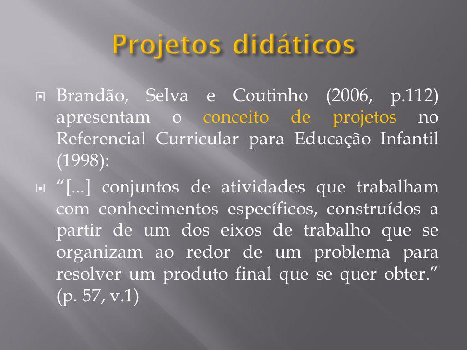 """ Brandão, Selva e Coutinho (2006, p.112) apresentam o conceito de projetos no Referencial Curricular para Educação Infantil (1998):  """"[...] conjunto"""