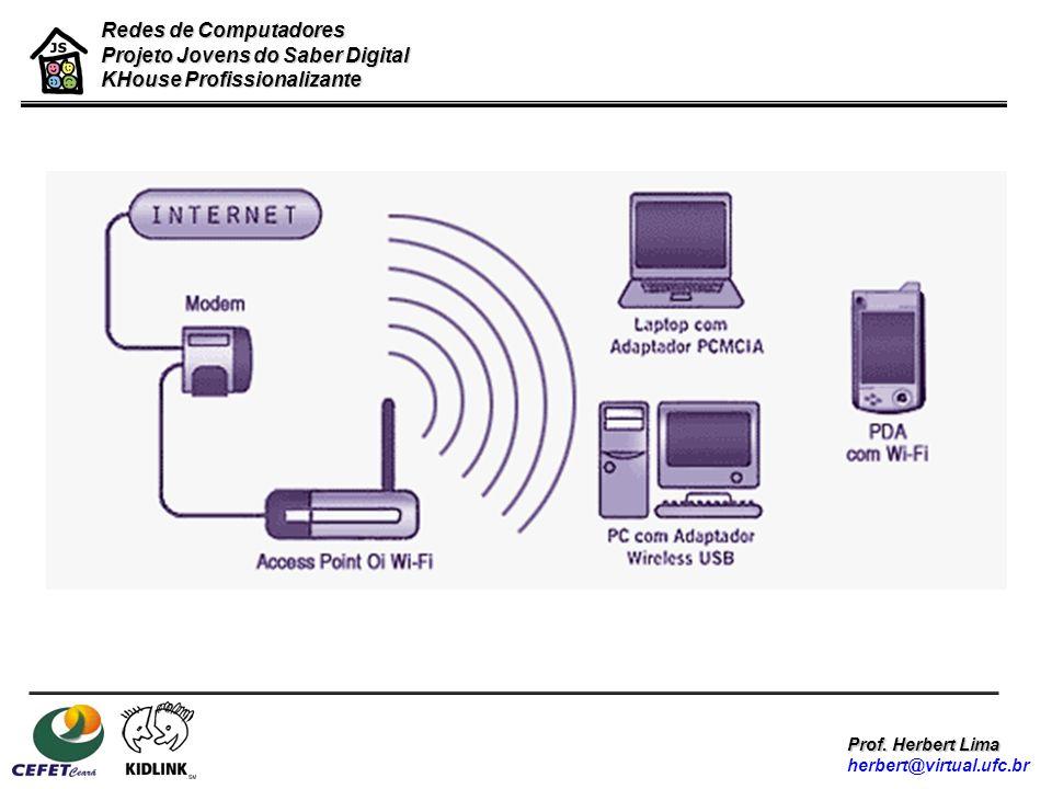 Redes de Computadores Projeto Jovens do Saber Digital KHouse Profissionalizante Prof.