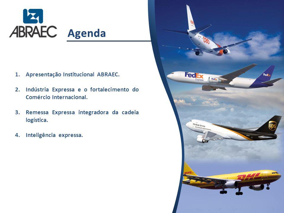1.Apresentação Institucional ABRAEC. 2.Indústria Expressa e o fortalecimento do Comércio Internacional. 3.Remessa Expressa integradora da cadeia logís