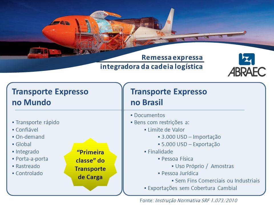 Transporte Expresso no Mundo  Transporte rápido  Confiável  On-demand  Global  Integrado  Porta-a-porta  Rastreado  Controlado Transporte Expr