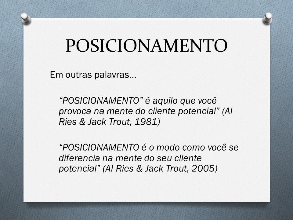 """Em outras palavras... """"POSICIONAMENTO"""" é aquilo que você provoca na mente do cliente potencial"""" (Al Ries & Jack Trout, 1981) """"POSICIONAMENTO é o modo"""