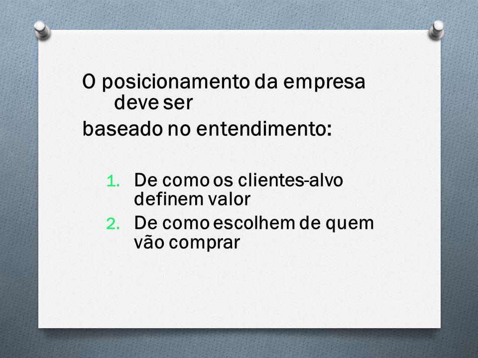 O posicionamento da empresa deve ser baseado no entendimento: 1. De como os clientes-alvo definem valor 2. De como escolhem de quem vão comprar