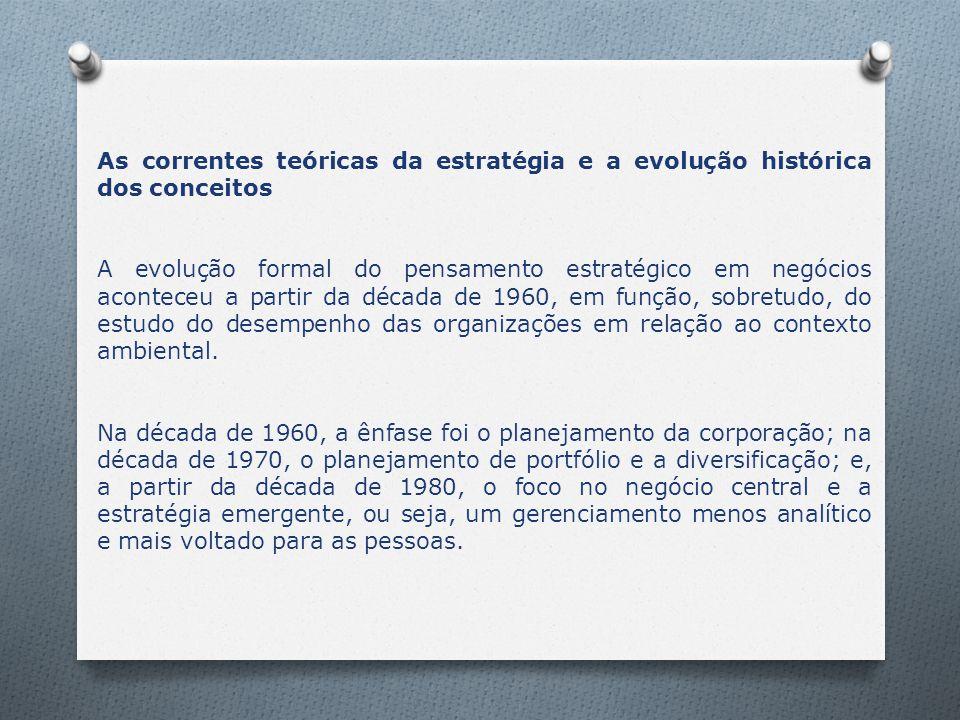 As correntes teóricas da estratégia e a evolução histórica dos conceitos A evolução formal do pensamento estratégico em negócios aconteceu a partir da