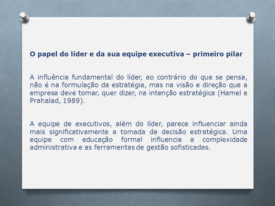 O papel do líder e da sua equipe executiva – primeiro pilar A influência fundamental do líder, ao contrário do que se pensa, não é na formulação da es