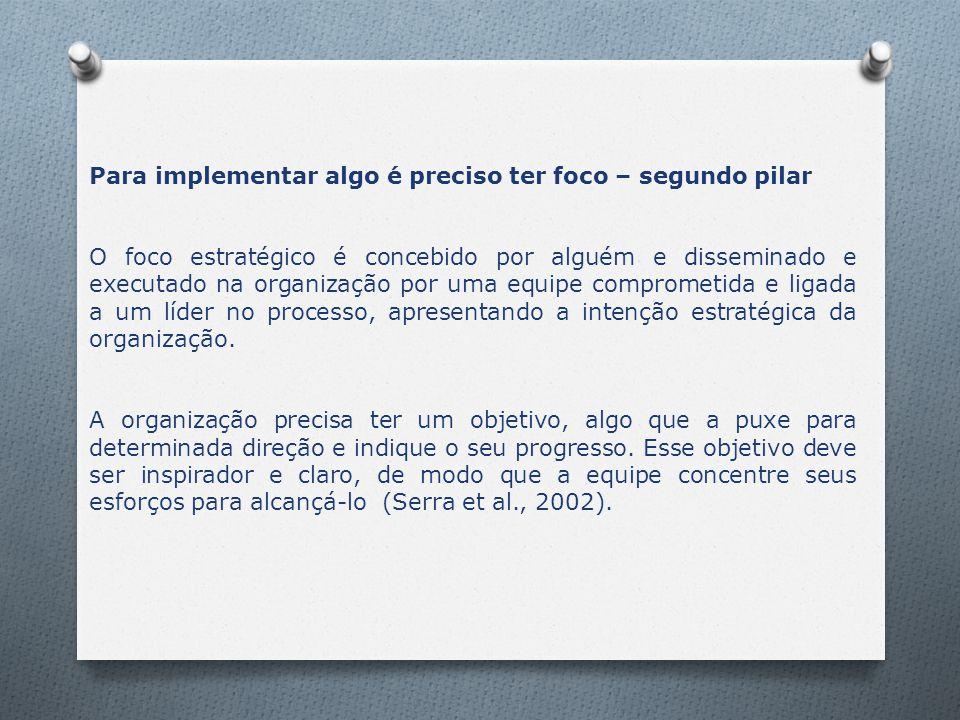 Para implementar algo é preciso ter foco – segundo pilar O foco estratégico é concebido por alguém e disseminado e executado na organização por uma eq