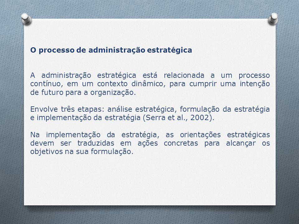 O processo de administração estratégica A administração estratégica está relacionada a um processo contínuo, em um contexto dinâmico, para cumprir uma