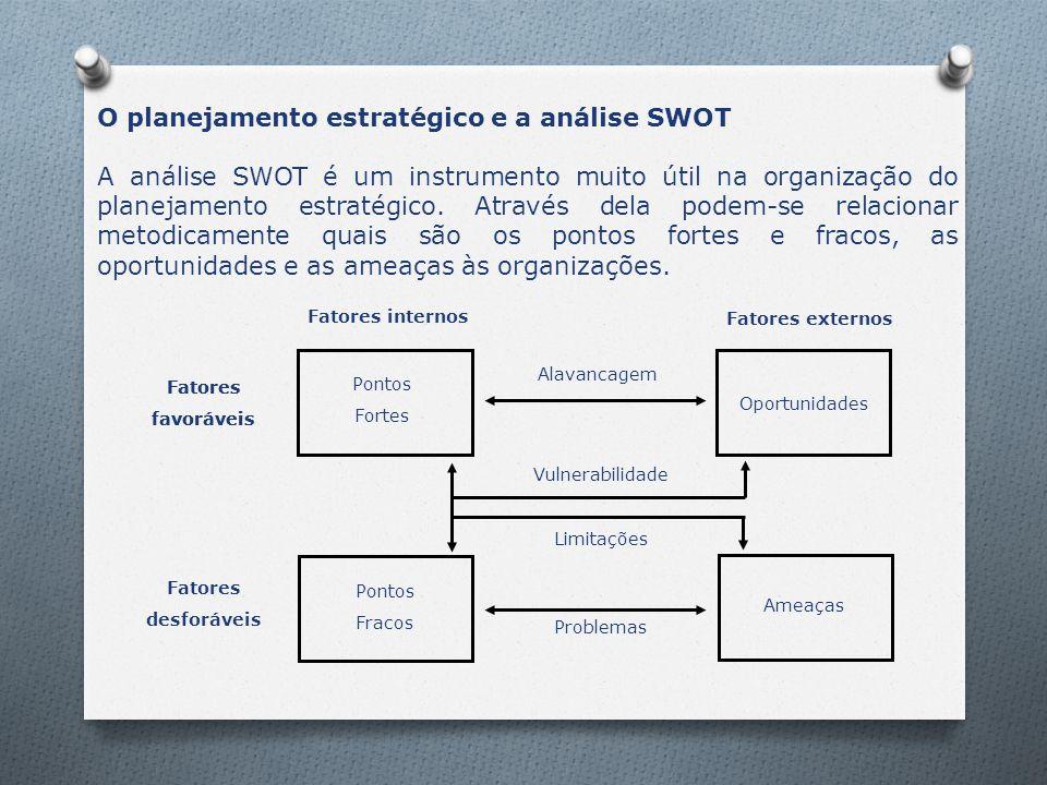 O planejamento estratégico e a análise SWOT A análise SWOT é um instrumento muito útil na organização do planejamento estratégico. Através dela podem-