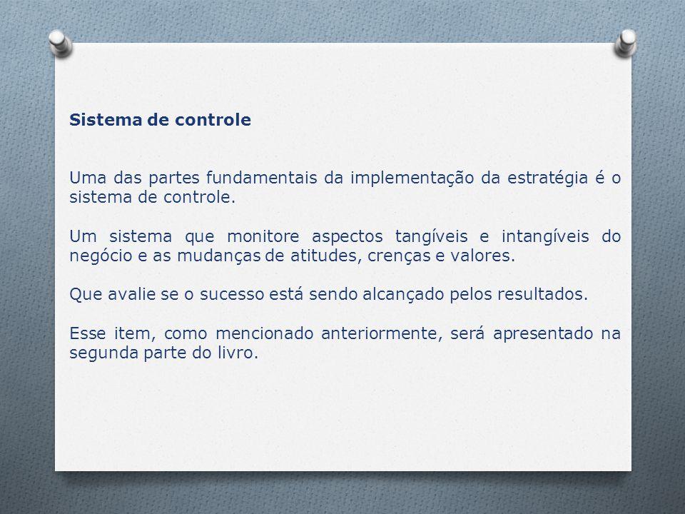 Sistema de controle Uma das partes fundamentais da implementação da estratégia é o sistema de controle. Um sistema que monitore aspectos tangíveis e i