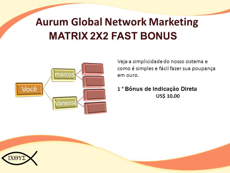 Aurum Global Network Marketing MATRIX 2X2 FAST BONUS Veja a simplicidade do nosso sistema e como é simples e fácil fazer sua poupança em ouro. 1 ° Bôn