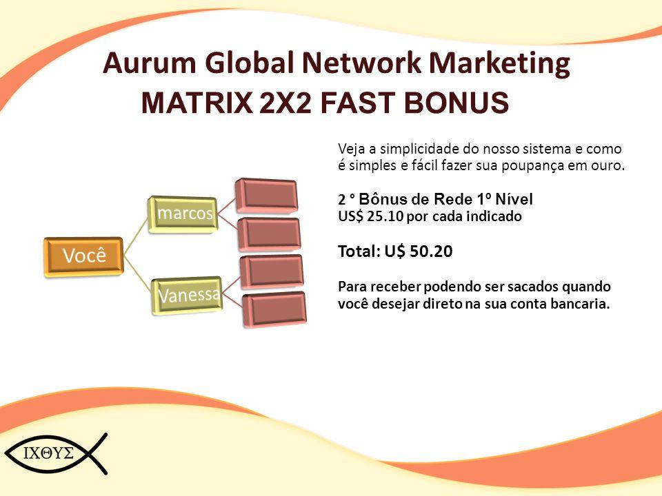 Aurum Global Network Marketing MATRIX 2X2 FAST BONUS Veja a simplicidade do nosso sistema e como é simples e fácil fazer sua poupança em ouro. 2 ° Bôn