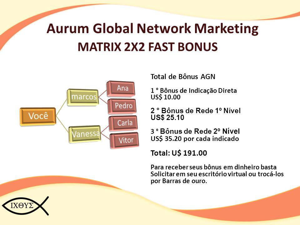 Aurum Global Network Marketing MATRIX 2X2 FAST BONUS Total de Bônus AGN 1 ° Bônus de Indicação Direta US$ 10.00 2 ° Bônus de Rede 1º Nível US$ 25.10 3