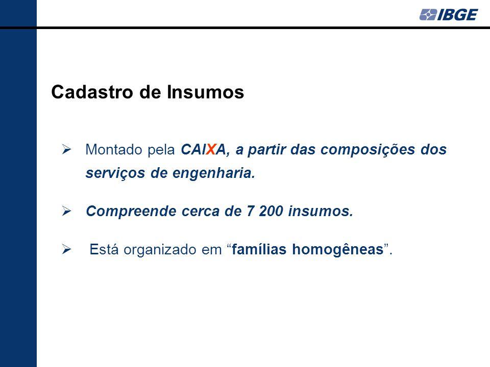 Montado pela CAIXA, a partir das composições dos serviços de engenharia.