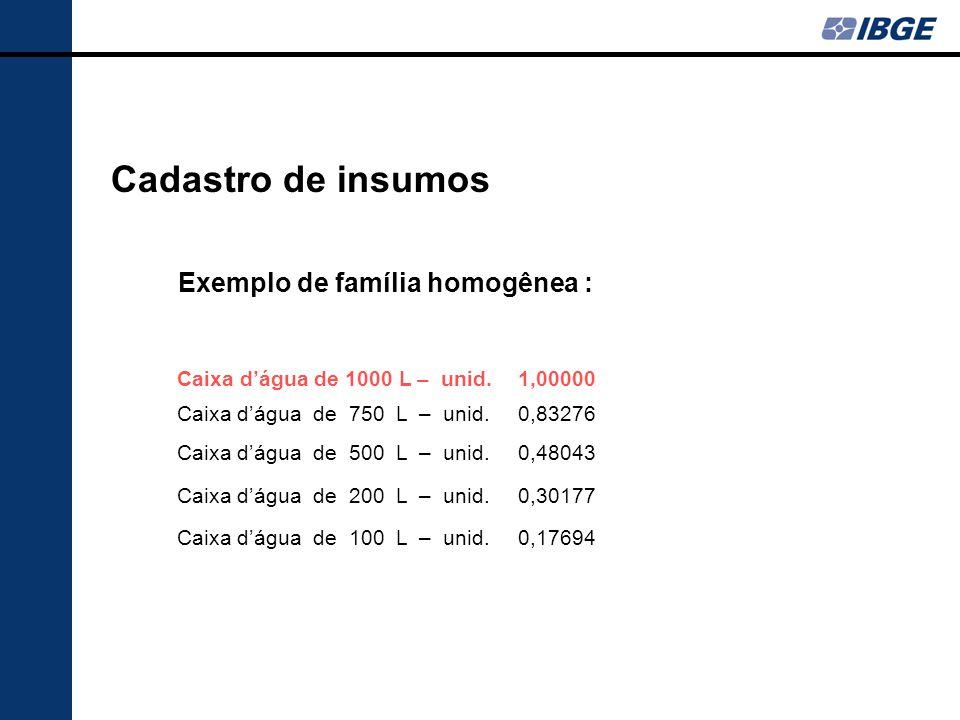 Exemplo de família homogênea : Caixa d'água de 1000 L – unid.1,00000 Caixa d'água de 750 L – unid.0,83276 Caixa d'água de 500 L – unid.0,48043 Caixa d'água de 200 L – unid.0,30177 Caixa d'água de 100 L – unid.0,17694 Cadastro de insumos
