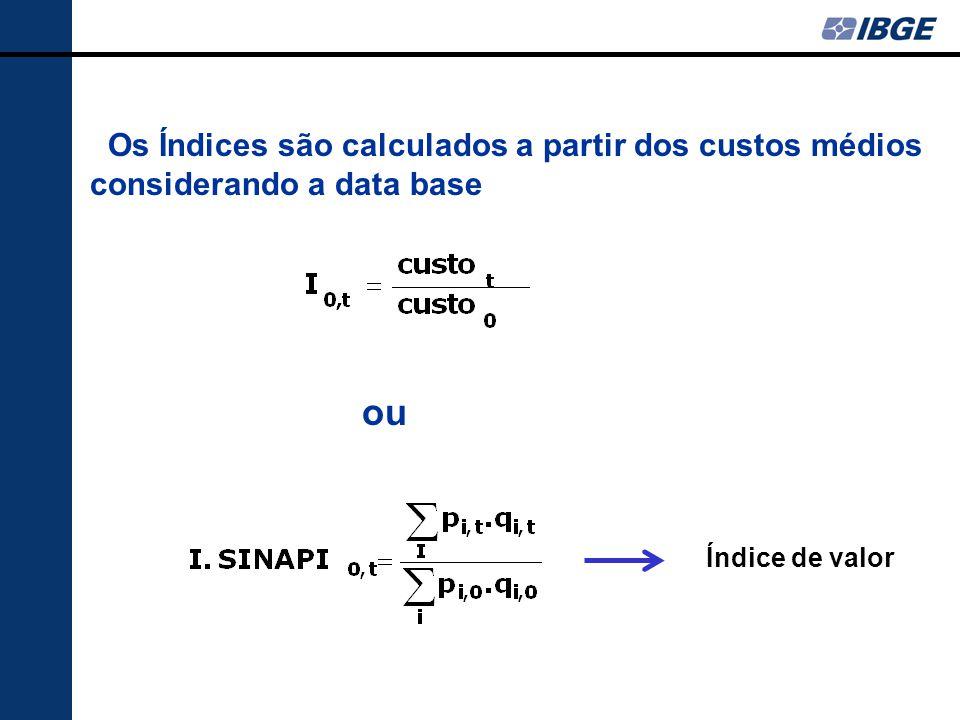 Os Índices são calculados a partir dos custos médios considerando a data base ou Índice de valor