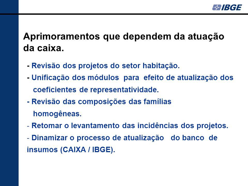 - Revisão dos projetos do setor habitação.
