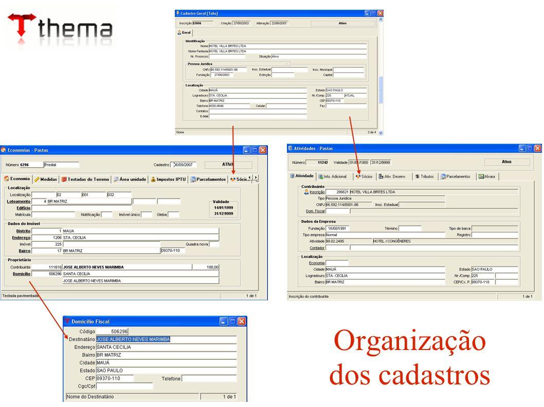 Organização dos cadastros