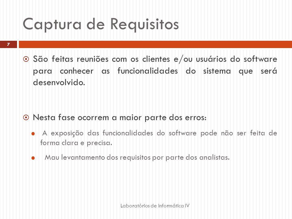 Captura de Requisitos Laboratórios de Informática IV 7  São feitas reuniões com os clientes e/ou usuários do software para conhecer as funcionalidade