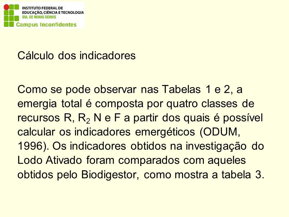 Cálculo dos indicadores Como se pode observar nas Tabelas 1 e 2, a emergia total é composta por quatro classes de recursos R, R 2 N e F a partir dos quais é possível calcular os indicadores emergéticos (ODUM, 1996).