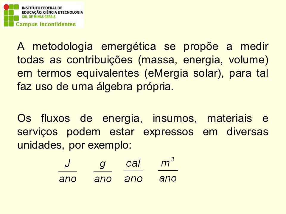 A metodologia emergética se propõe a medir todas as contribuições (massa, energia, volume) em termos equivalentes (eMergia solar), para tal faz uso de uma álgebra própria.