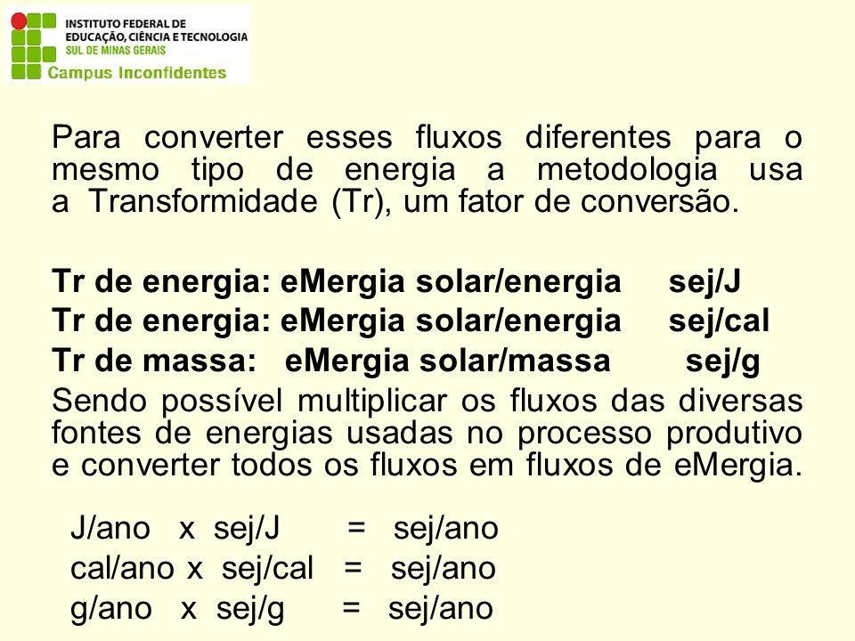 Concluindo: estamos longe da sustentabilidade, de um desenvolvimento com recursos naturais renováveis.