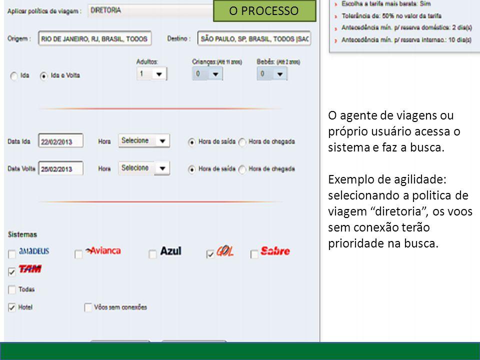O agente de viagens ou próprio usuário acessa o sistema e faz a busca.
