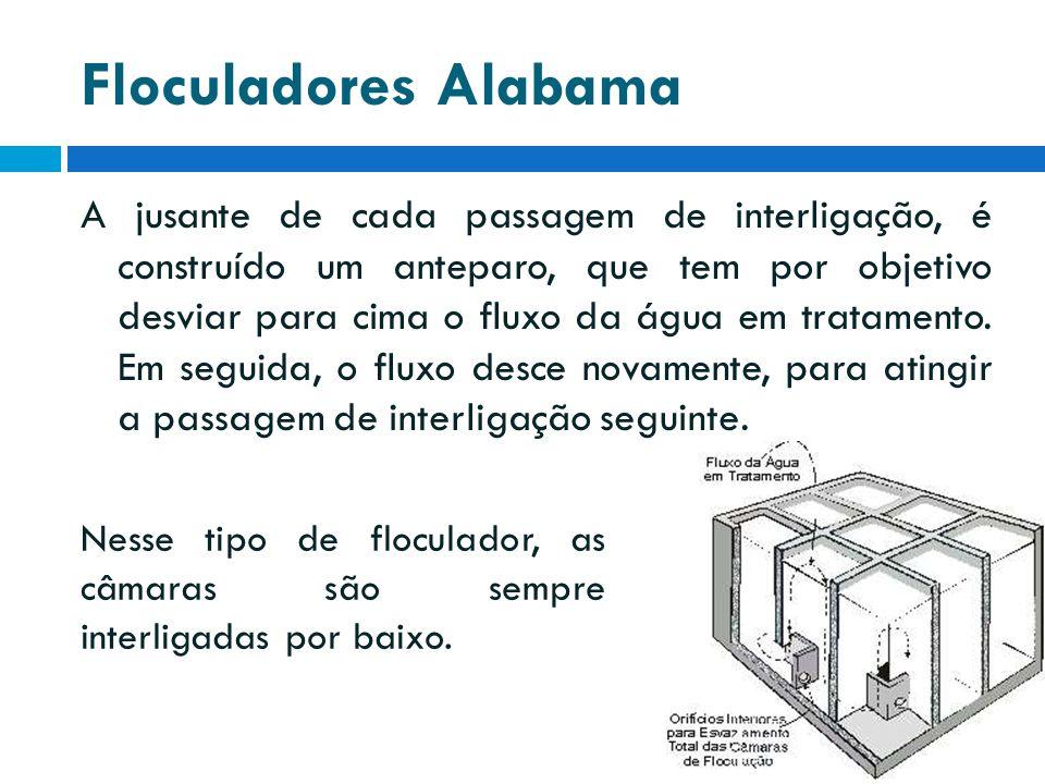 Floculadores Alabama A jusante de cada passagem de interligação, é construído um anteparo, que tem por objetivo desviar para cima o fluxo da água em t