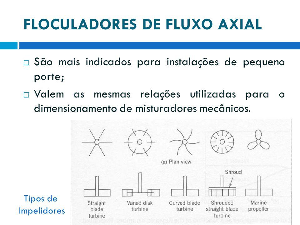 FLOCULADORES DE FLUXO AXIAL  São mais indicados para instalações de pequeno porte;  Valem as mesmas relações utilizadas para o dimensionamento de mi