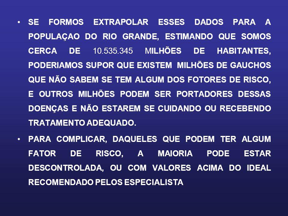 SE FORMOS EXTRAPOLAR ESSES DADOS PARA A POPULAÇAO DO RIO GRANDE, ESTIMANDO QUE SOMOS CERCA DE 10.535.345 MILHÕES DE HABITANTES, PODERIAMOS SUPOR QUE E