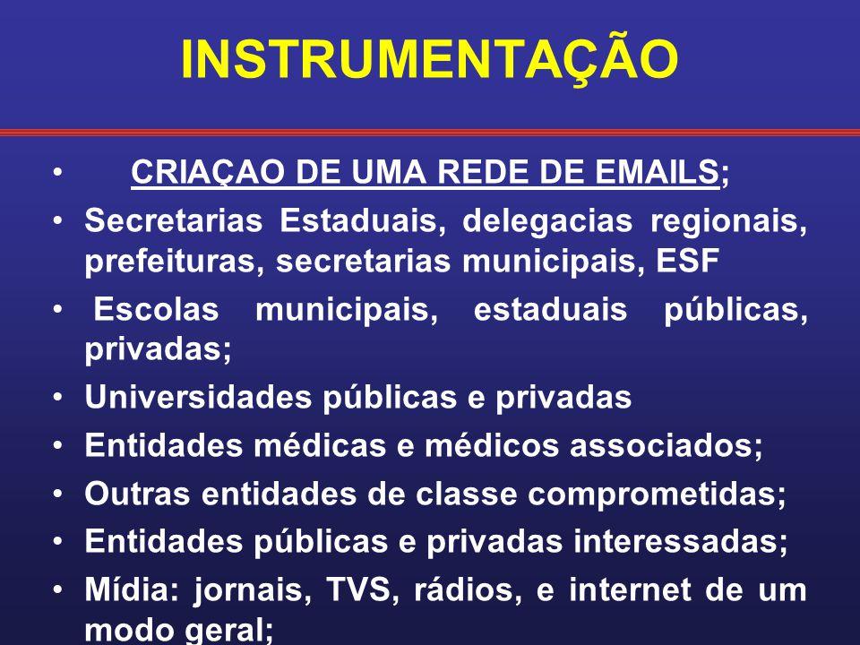 INSTRUMENTAÇÃO CRIAÇAO DE UMA REDE DE EMAILS; Secretarias Estaduais, delegacias regionais, prefeituras, secretarias municipais, ESF Escolas municipais