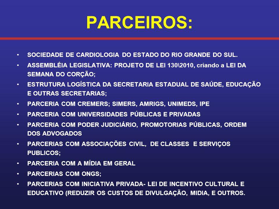 PARCEIROS: SOCIEDADE DE CARDIOLOGIA DO ESTADO DO RIO GRANDE DO SUL. ASSEMBLÉIA LEGISLATIVA: PROJETO DE LEI 130\2010, criando a LEI DA SEMANA DO CORÇÃO