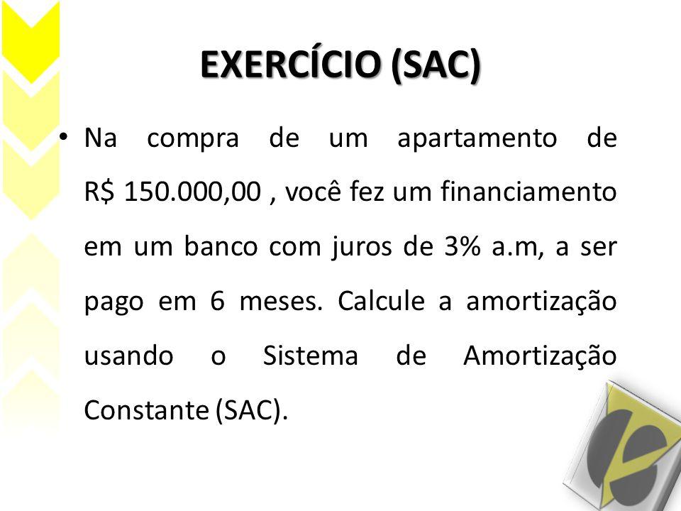 EXERCÍCIO (SAC) Na compra de um apartamento de R$ 150.000,00, você fez um financiamento em um banco com juros de 3% a.m, a ser pago em 6 meses. Calcul