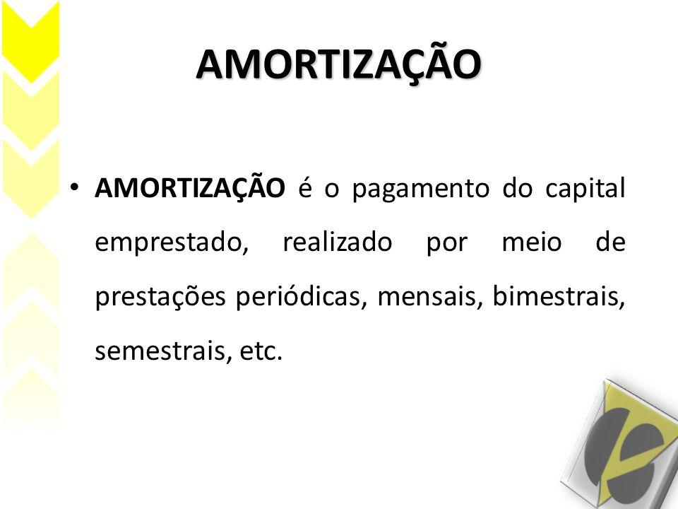 AMORTIZAÇÃO Para Raymundo e Franzin, 2003, amortização é um processo financeiro pelo qual uma obrigação (ou o principal) é sanada progressivamente por meio de pagamentos periódicos, de tal forma que, ao término do prazo estipulado, o débito seja liquidado .