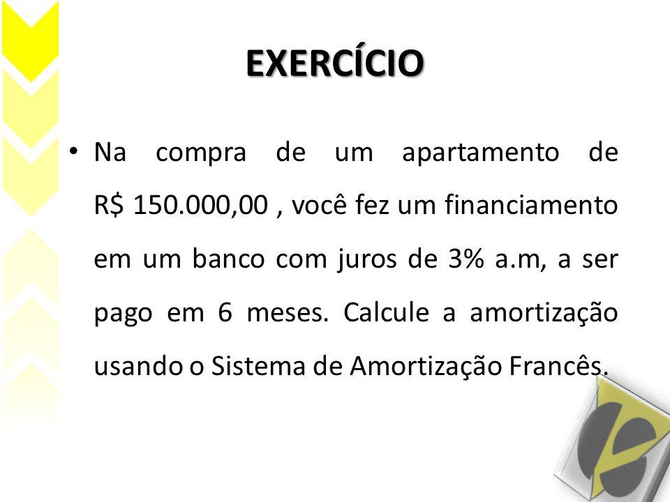 EXERCÍCIO Na compra de um apartamento de R$ 150.000,00, você fez um financiamento em um banco com juros de 3% a.m, a ser pago em 6 meses. Calcule a am