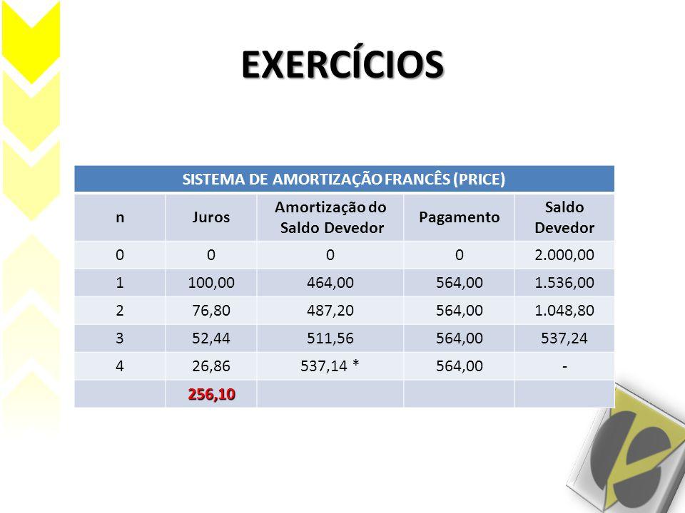 EXERCÍCIOS SISTEMA DE AMORTIZAÇÃO FRANCÊS (PRICE) nJuros Amortização do Saldo Devedor Pagamento Saldo Devedor 00002.000,00 1100,00464,00564,001.536,00