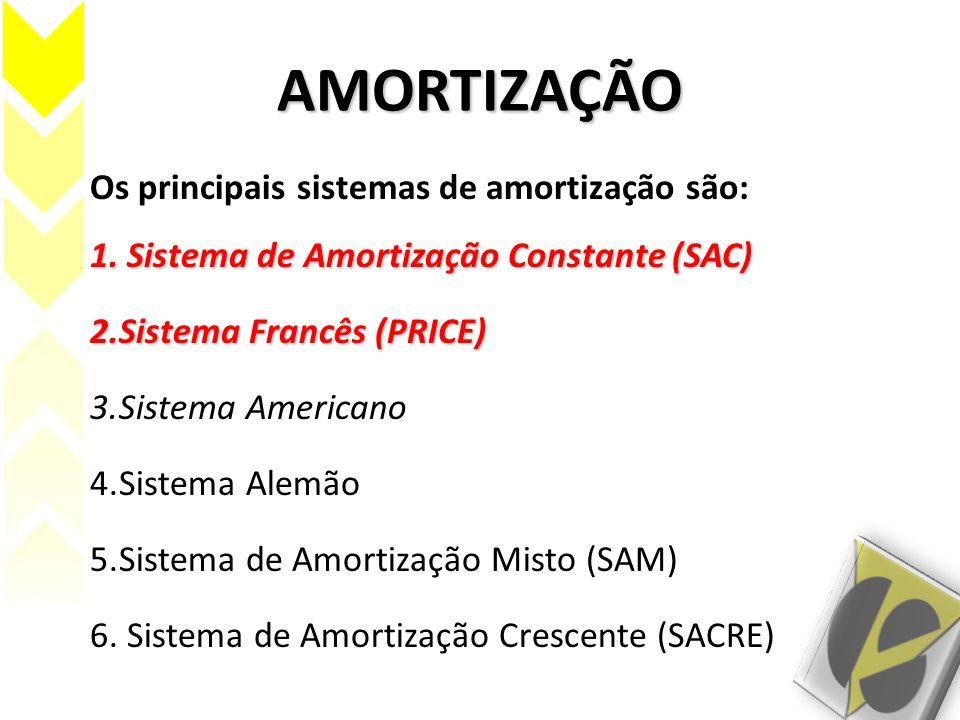 AMORTIZAÇÃO 1. Sistema de Amortização Constante (SAC) Os principais sistemas de amortização são: 1. Sistema de Amortização Constante (SAC) 2.Sistema F
