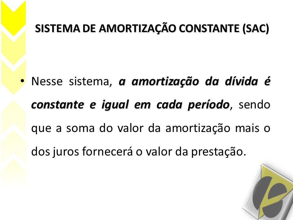 SISTEMA DE AMORTIZAÇÃO CONSTANTE (SAC) a amortização da dívida é constante e igual em cada período Nesse sistema, a amortização da dívida é constante