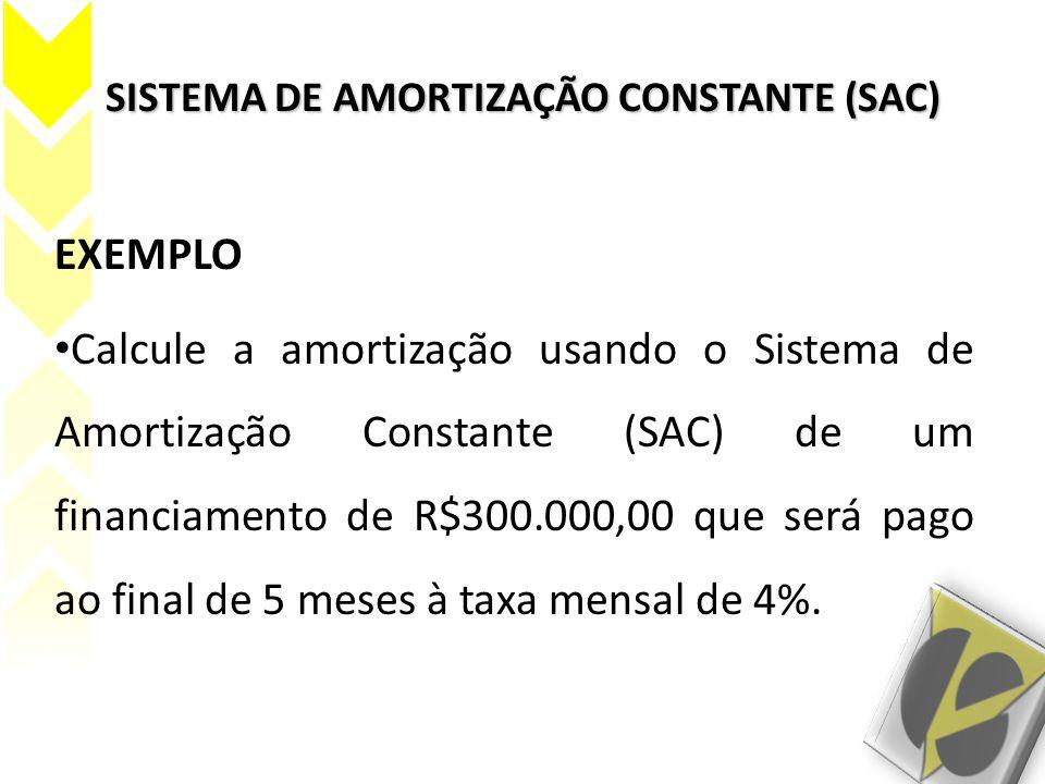 SISTEMA DE AMORTIZAÇÃO CONSTANTE (SAC) EXEMPLO Calcule a amortização usando o Sistema de Amortização Constante (SAC) de um financiamento de R$300.000,