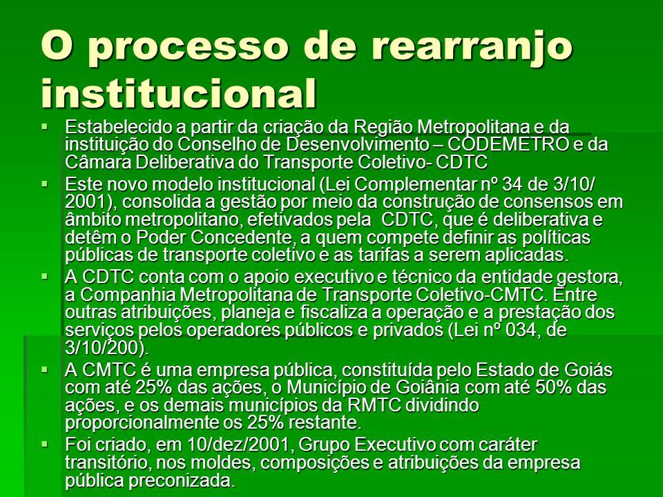 O processo de rearranjo institucional  Estabelecido a partir da criação da Região Metropolitana e da instituição do Conselho de Desenvolvimento – COD