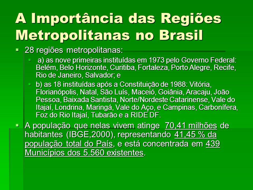 A Importância das Regiões Metropolitanas no Brasil  28 regiões metropolitanas:  a) as nove primeiras instituídas em 1973 pelo Governo Federal: Belém