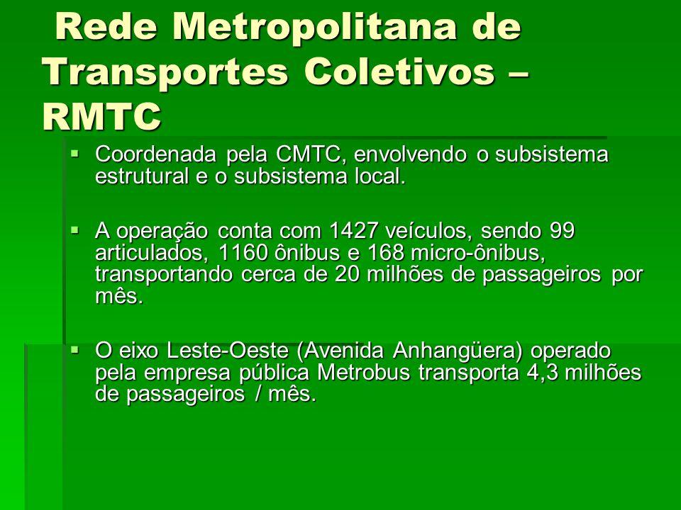 Rede Metropolitana de Transportes Coletivos – RMTC Rede Metropolitana de Transportes Coletivos – RMTC  Coordenada pela CMTC, envolvendo o subsistema
