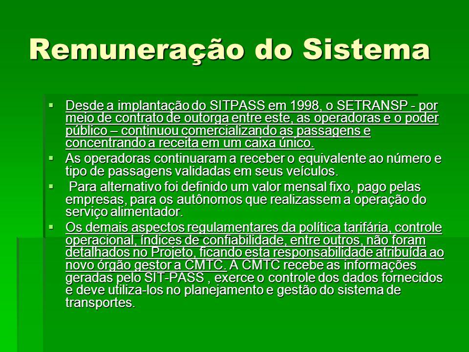 Remuneração do Sistema  Desde a implantação do SITPASS em 1998, o SETRANSP - por meio de contrato de outorga entre este, as operadoras e o poder públ