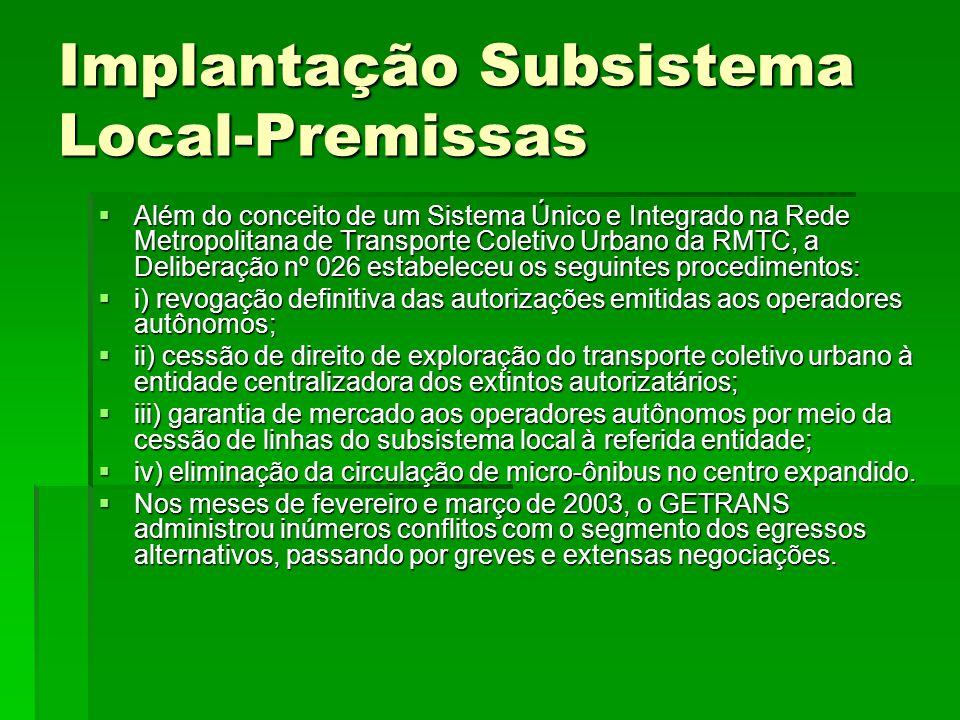 Implantação Subsistema Local-Premissas  Além do conceito de um Sistema Único e Integrado na Rede Metropolitana de Transporte Coletivo Urbano da RMTC,