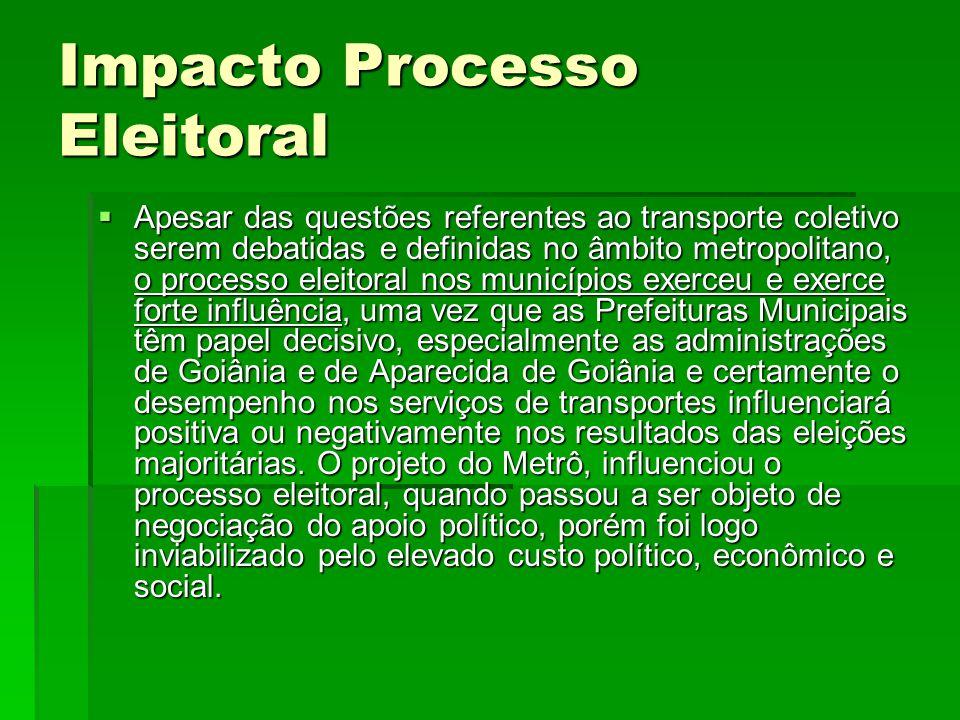 Impacto Processo Eleitoral  Apesar das questões referentes ao transporte coletivo serem debatidas e definidas no âmbito metropolitano, o processo ele