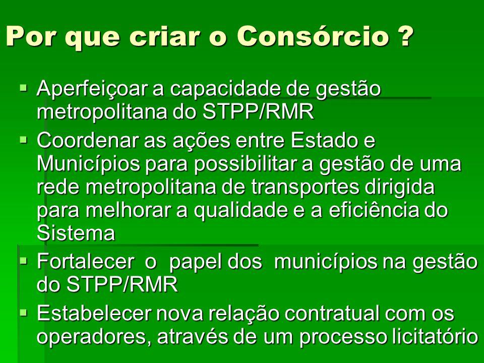 Por que criar o Consórcio ?  Aperfeiçoar a capacidade de gestão metropolitana do STPP/RMR  Coordenar as ações entre Estado e Municípios para possibi