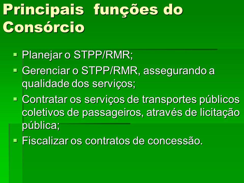 Principais funções do Consórcio  Planejar o STPP/RMR;  Gerenciar o STPP/RMR, assegurando a qualidade dos serviços;  Contratar os serviços de transp