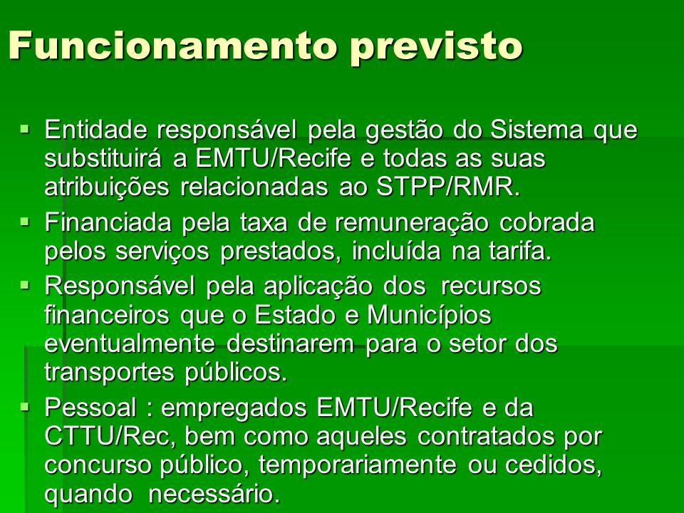  Entidade responsável pela gestão do Sistema que substituirá a EMTU/Recife e todas as suas atribuições relacionadas ao STPP/RMR.  Financiada pela ta