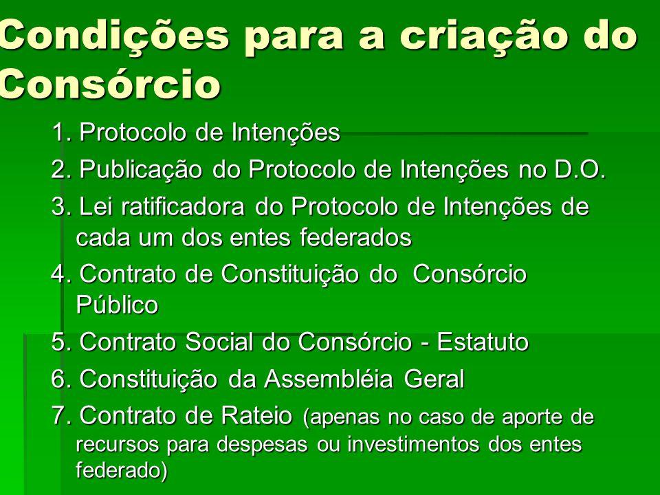 Condições para a criação do Consórcio 1. Protocolo de Intenções 2. Publicação do Protocolo de Intenções no D.O. 3. Lei ratificadora do Protocolo de In