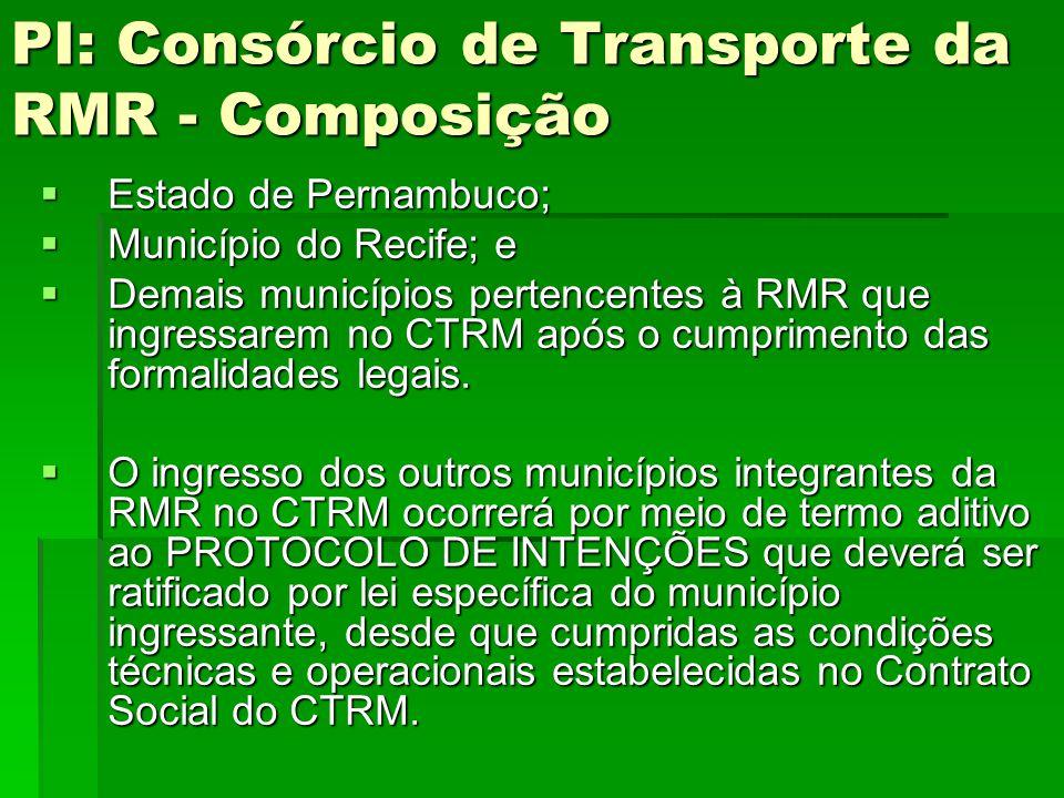 PI: Consórcio de Transporte da RMR - Composição  Estado de Pernambuco;  Município do Recife; e  Demais municípios pertencentes à RMR que ingressare