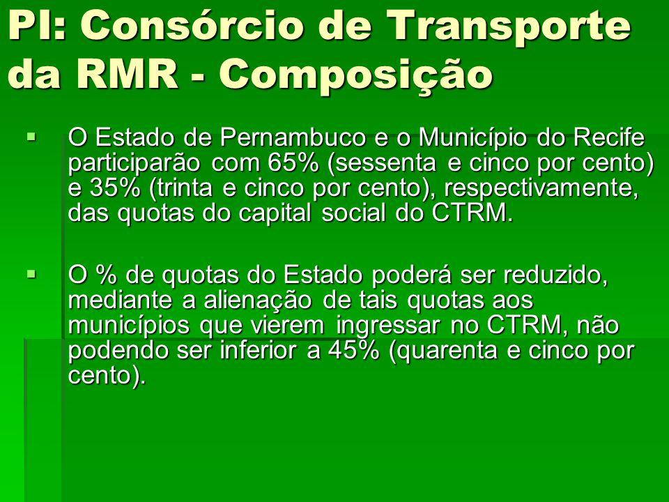 PI: Consórcio de Transporte da RMR - Composição  O Estado de Pernambuco e o Município do Recife participarão com 65% (sessenta e cinco por cento) e 3