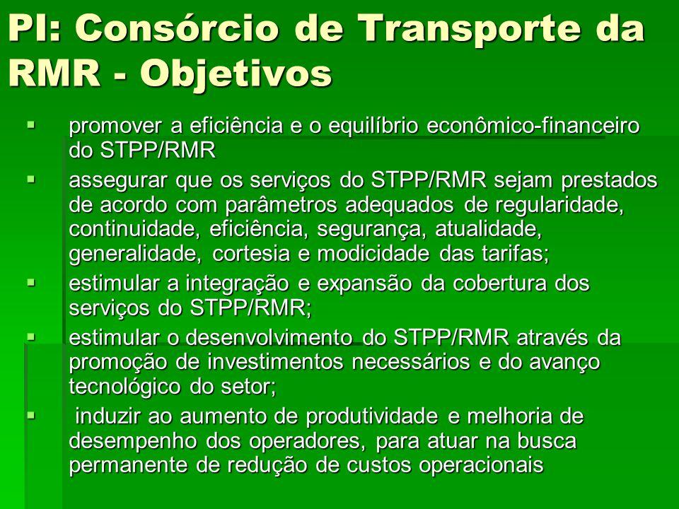 PI: Consórcio de Transporte da RMR - Objetivos  promover a eficiência e o equilíbrio econômico-financeiro do STPP/RMR  assegurar que os serviços do